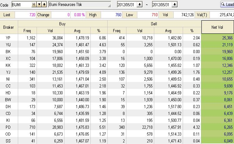 big mo trading system