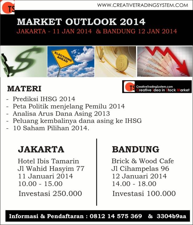 market outlook 2014 - poster