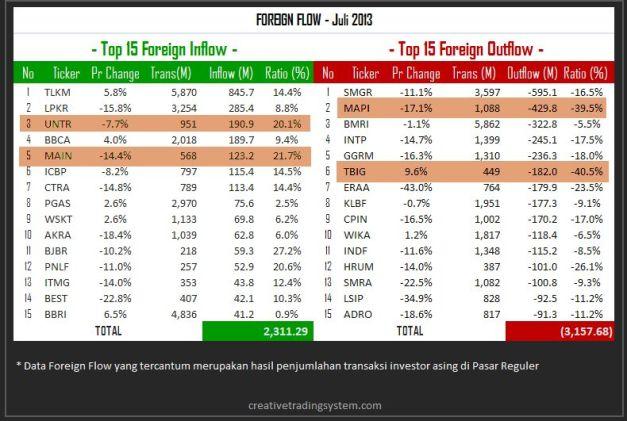 FF Ranking