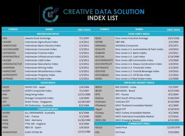 CDS - INDEX LIST