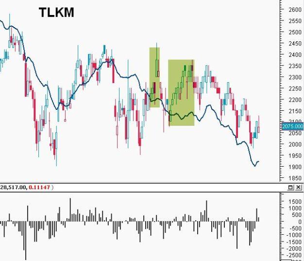 TLKM1